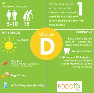 Vitamins-D-final