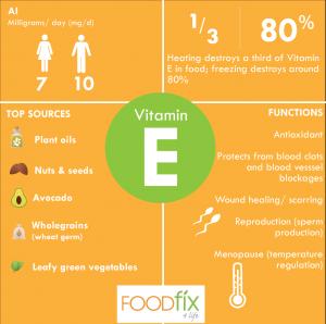 Vitamins-E-final